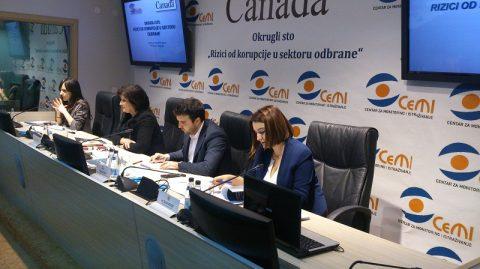 """Galerija – Regionalna konferencija """"Politički aktivizam žena u Crnoj Gori – regionalna iskustva"""""""
