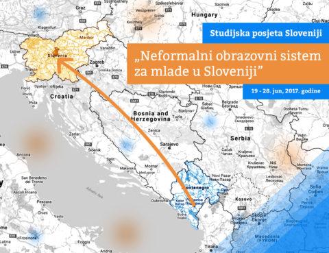 """Spisak učesnika studijske posjete Sloveniji """"Neformalni obrazovni sistem za mlade u Sloveniji"""""""