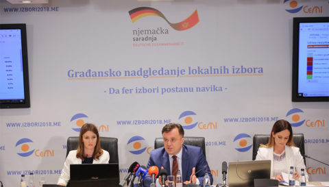 Based on 46 Percent of Polls Processed, DPS has the Most Votes in Podgorica