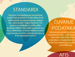 Infografici/STV
