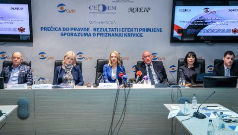 U Crnoj Gori nedovoljno razvijena sudska praksa u pogledu primjene sporazuma o priznanju krivice