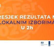 Preliminarne projekcije rezultata lokalnih izbora u pet opština
