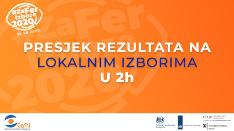 Preliminary projections of local elections' results in five municipalities